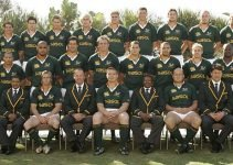 Springbok Squad for End of Year Tour 2010
