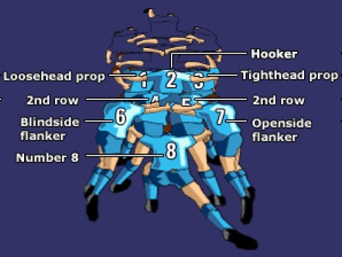 Rugby Scrum Positions